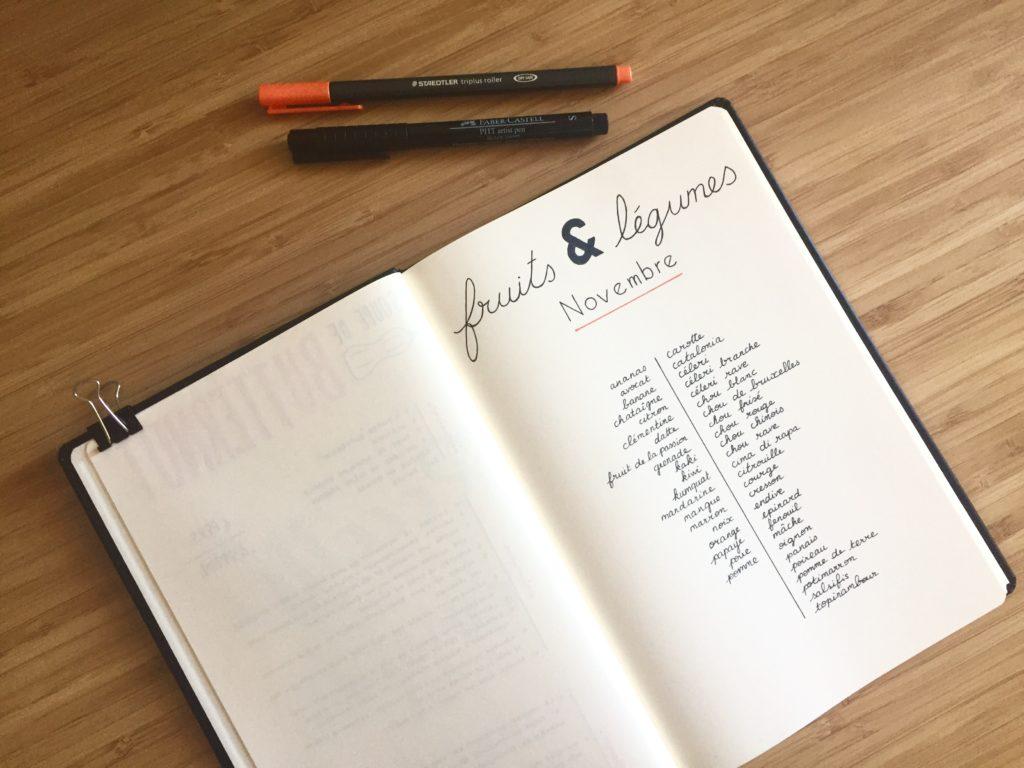 mon miam book carnet de cuisine caro de la papet 39. Black Bedroom Furniture Sets. Home Design Ideas